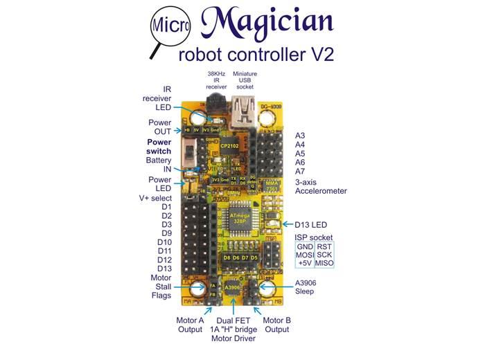 Dagu micro magician v2 controller