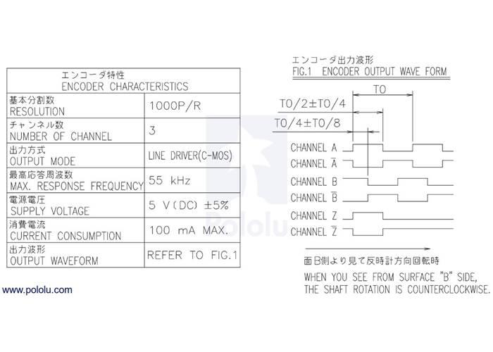 Sanyo Pancake Stepper Motor With Encoder  Bipolar  200 Steps  Rev  42 U00d731 5mm  5 4v  1 A  Phase