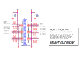 Raspberry Pi Model A+, B+, and 2 B GPIO header pinout diagram.